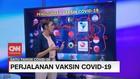 VIDEO: Perjalanan Vaksin Covid-19