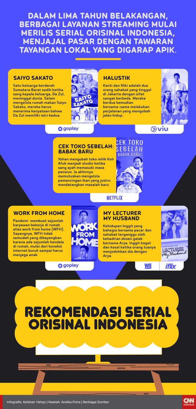 Dalam lima tahun belakangan, berbagai layanan streaming mulai merilis serial orisinal Indonesia, menjajal pasar dengan tawaran tayangan lokal yang digarap apik.