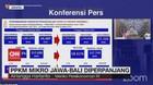 VIDEO: PPKM Mikro Jawa-Bali Diperpanjang Hingga 22 Maret 2021