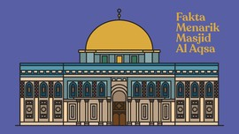 INFOGRAFIS: Fakta Menarik Masjid Al Aqsa