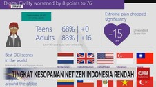 VIDEO: Rendahnya Tingkat Kesopanan Netizen Indonesia
