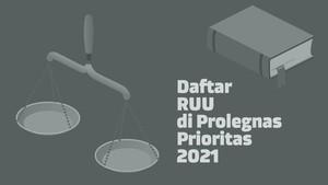 INFOGRAFIS: Daftar 33 RUU di Prolegnas Prioritas 2021