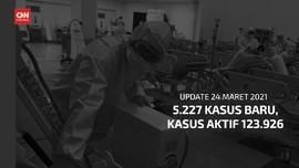 VIDEO: 24 Maret, Kasus Positif Covid Harian Bertambah 5.227