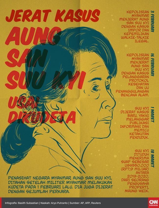 Aung San Suu Kyi ditahan setelah militer Myanmar melakukan kudeta pada 1 Februari lalu. Dia juga dijerat dengan sejumlah perkara.
