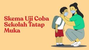 INFOGRAFIS: Skema Uji Coba Sekolah Tatap Muka di DKI Jakarta
