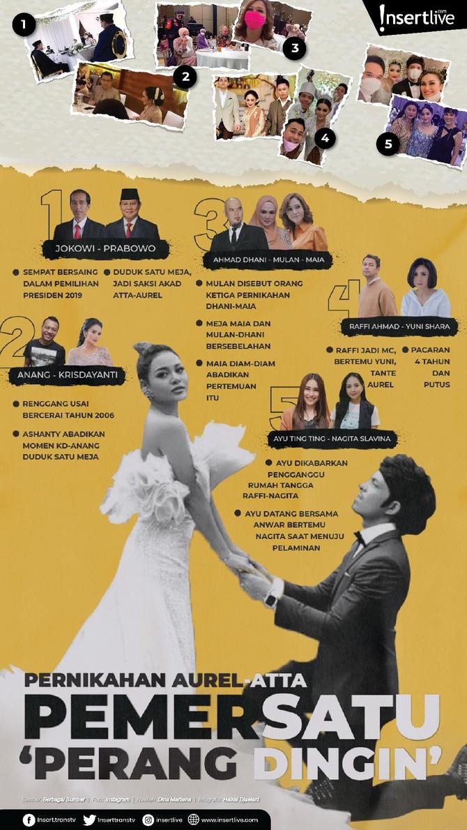 Pernikahan Aurel-Atta, Pemersatu 'Perang Dingin'