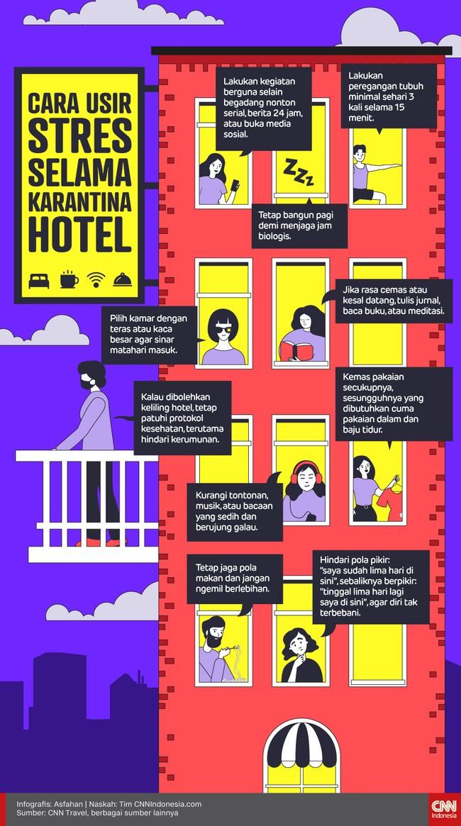 Berdasarkan pengalaman para pelancong, karantina di hotel jauh lebih stres daripada karantina di rumah.