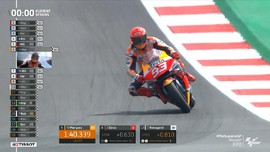 VIDEO: Aksi Marquez di Latihan bebas MotoGP Portugal