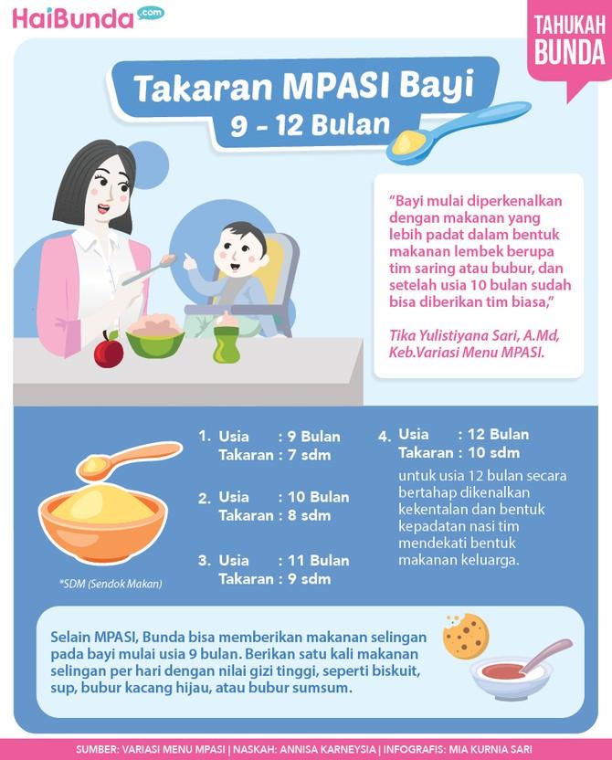 Infografis MPASI
