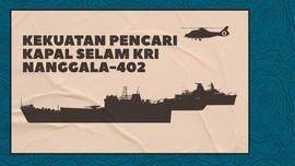 INFOGRAFIS: Kekuatan Pencari Kapal Selam KRI Nanggala-402