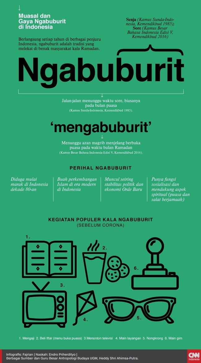 Berlangsung setiap tahun di berbagai penjuru Indonesia, ngabuburit adalah tradisi yang melekat di benak masyarakat kala Ramadan.