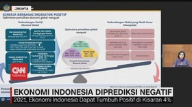 VIDEO: Ekonomi Indonesia Diprediksi Negatif