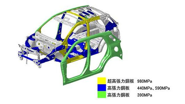 Daihatsu Rocky dan Toyota Raize bukan mobil pertama yang menggunakan platform Daihatsu New Global Architecture (DNGA).