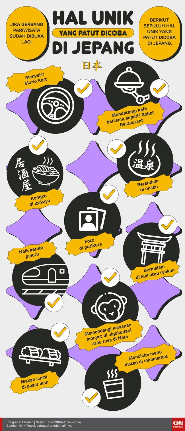 Jika gerbang pariwisata sudah dibuka lagi, berikut 10 hal unik yang patut dicoba di Jepang.