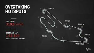 VIDEO: Fakta Le Mans Jelang MotoGP Prancis 2021