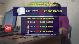 VIDEO: Kasus Trafficking & Perlindungan Anak di Indonesia