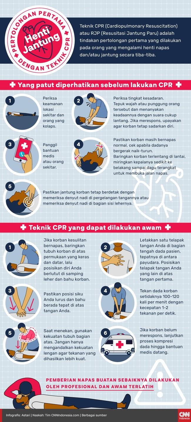 Teknik CPR (cardiopulmonary resuscitation) digunakan sebagai tindakan pertolongan pertama pada kasus henti napas dan/atau jantung.