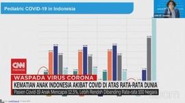 VIDEO: Kematian Anak Indonesia Akibat Covid di Atas Rata-rata
