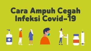 INFOGRAFIS:  Ayo Putus Penularan Infeksi Covid-19