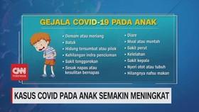 VIDEO: Kasus Covid Pada Anak Semakin Meningkat