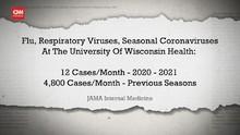 VIDEO: Kasus Flu Musiman Menurun Selama Pandemi