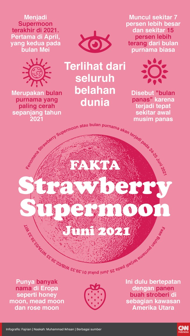 Fenomena Strawberry Supermoon atau bulan purnama terjadi pada 24-25 Juni 2021.
