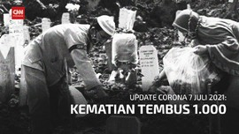 VIDEO: Angka Kematian Covid Tembus 1.000, Jateng Terbanyak