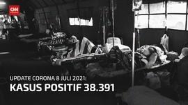 VIDEO: Testing Menurun, Kasus Positif RI Capai 38.391