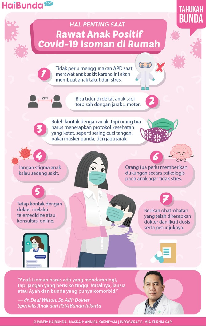 infografis isoman anak