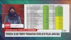 VIDEO: Tersedia 35.500 Tempat Perawatan Covid-19