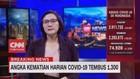 VIDEO: Angka Kematian Harian Covid-19 Tembus 1.300
