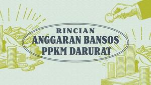 INFOGRAFIS: Rincian Anggaran Bansos Era PPKM Darurat