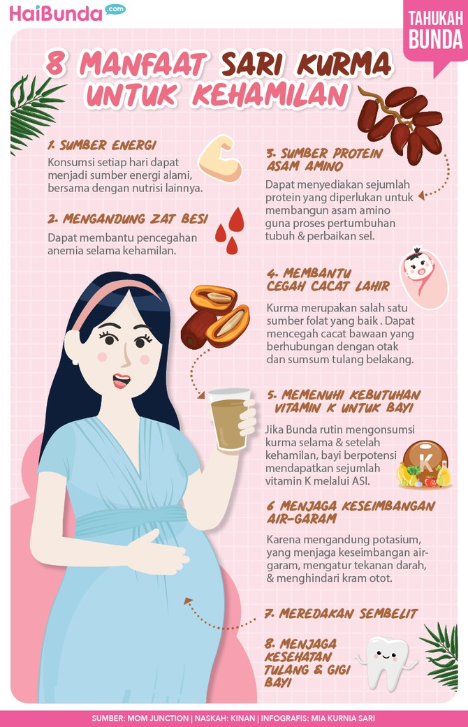 Infografis 8 Manfaat Sari Kurma untuk Kehamilan