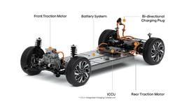 Mengenal Mobil Listrik Hyundai-Kia yang Baterainya Buatan RI