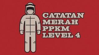 INFOGRAFIS: Catatan Merah PPKM Level 4