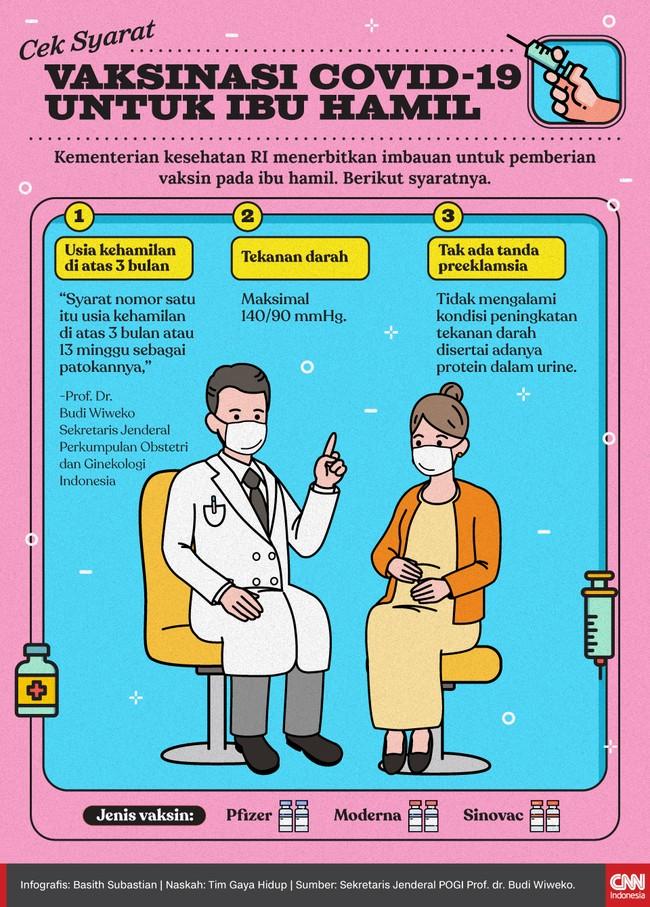 Kementerian kesehatan RI menerbitkan imbauan untuk pemberian vaksin pada ibu hamil. Berikut syaratnya: