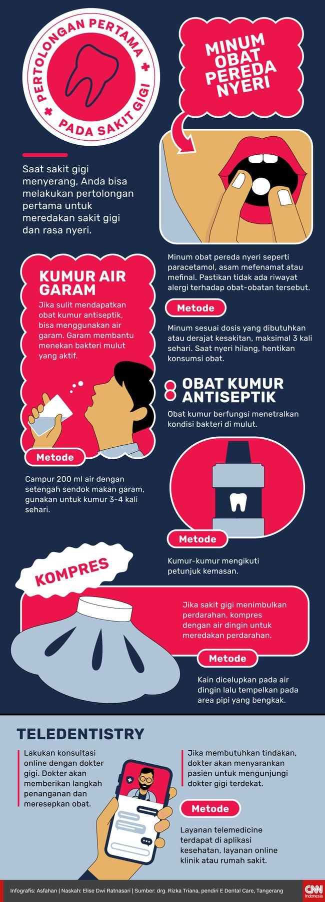 Saat sakit gigi menyerang, Anda bisa melakukan pertolongan pertama untuk meredakan sakit gigi dan rasa nyeri sebagai berikut.