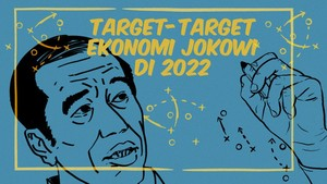 INFOGRAFIS: Target-target Ekonomi Jokowi di 2022