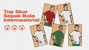 INFOGRAFIS: Top Skor Sepak Bola Internasional, Ronaldo Unggul