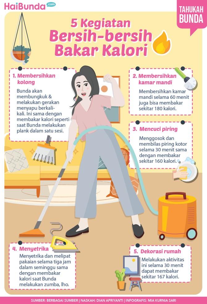 Infografis kegiatan bersih bersih rumah bakar kalori