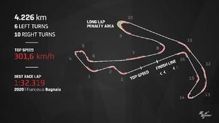 VIDEO: Fakta Sirkuit Misano, Rumah MotoGP San Marino