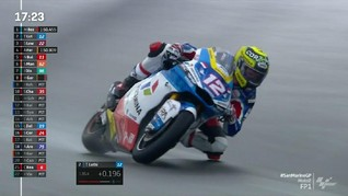 VIDEO: Luthi Pertamina Mandalika Hebat di Moto2 San Marino