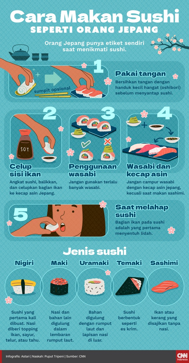 Orang Jepang punya etiket sendiri dalam makan sushi. Berikut cara makan sushi seperti orang Jepang asli.