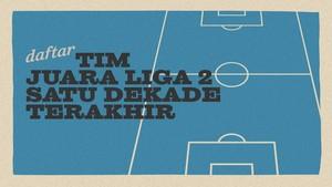 INFOGRAFIS: Daftar Tim Juara Liga 2 Satu Dekade Terakhir