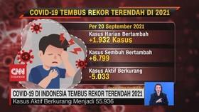VIDEO: Covid-19 di Indonesia Tembus Rekor Terendah 2021