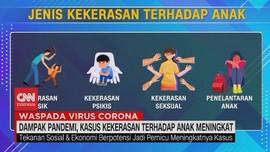VIDEO: Dampak Pandemi, Kekerasan Terhadap Anak Meningkat