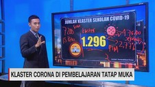 VIDEO: Klaster Corona di Pembelajaran Tatap Muka