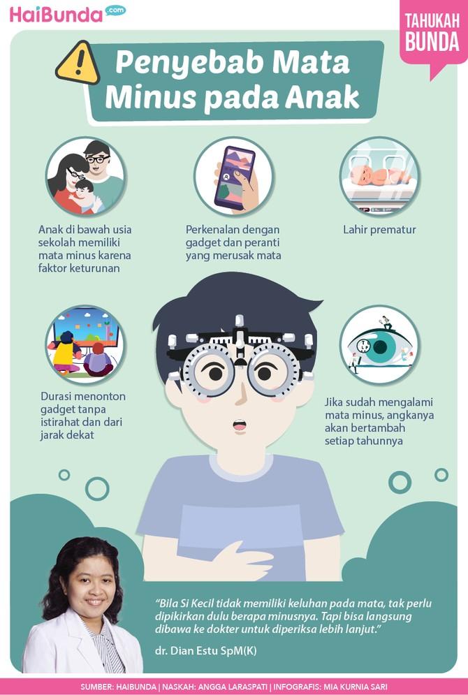 Infografis penyebab mata minus pada anak.