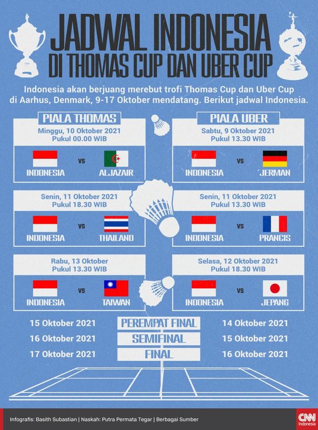 Berikut jadwal pertandingan Indonesia di ajang Thomas Cup dan Uber Cup yang berlangsung di Denmark, 9-17 Oktober.
