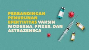INFOGRAFIS: Beda Turun Efektivitas Vaksin Moderna, Pfizer, AZ